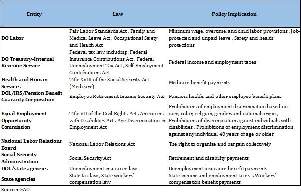 payroll tax liability